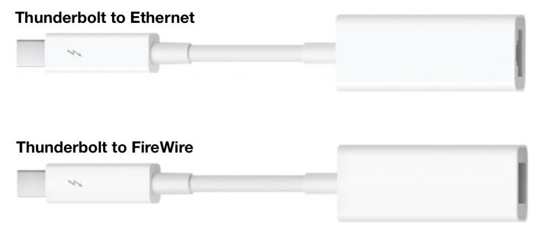 Understanding the Relationship between Thunderbolt 3 and USB-C – MacLife